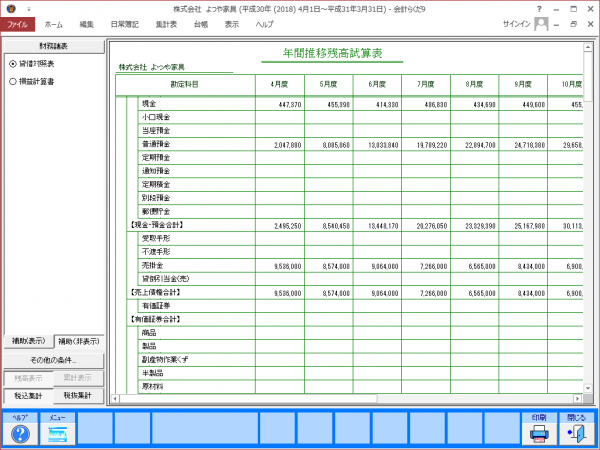 年間推移残高試算表(貸借対照表)